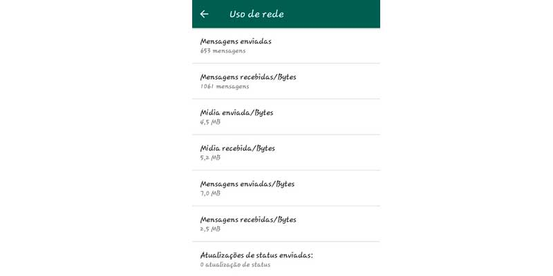 segredos do whatsapp